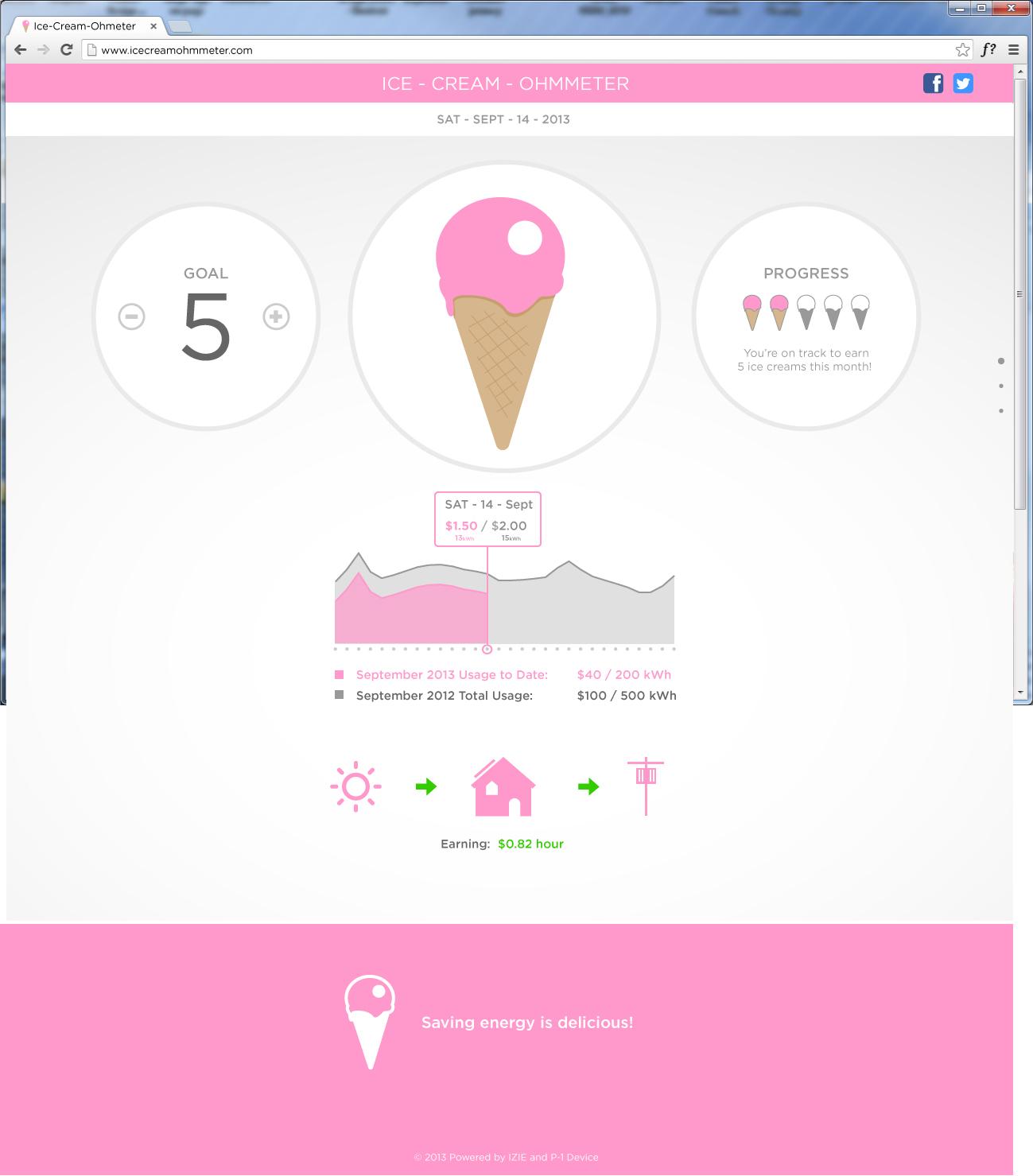 Ice-Cream-Ohmmeter_screenshot_2