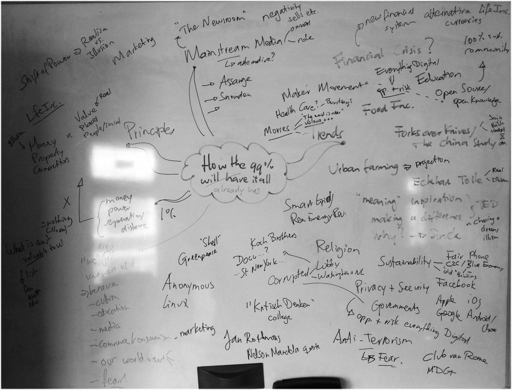 brainstorm-mind-map-99-percent